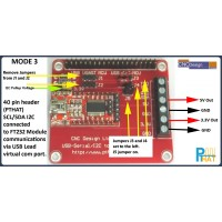 PTHAT USB to Serial/I2C Board